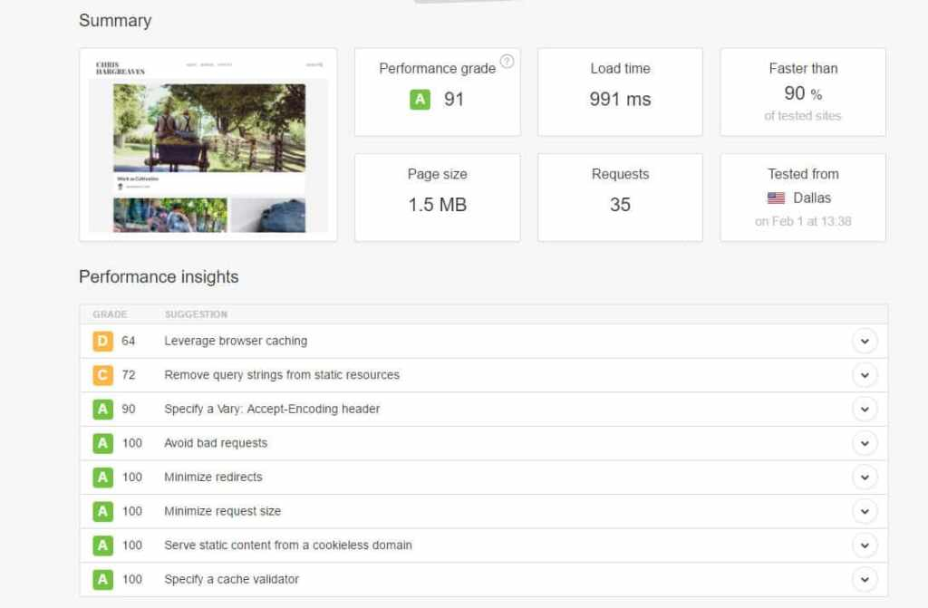 SEO For Lawyers Speed Test